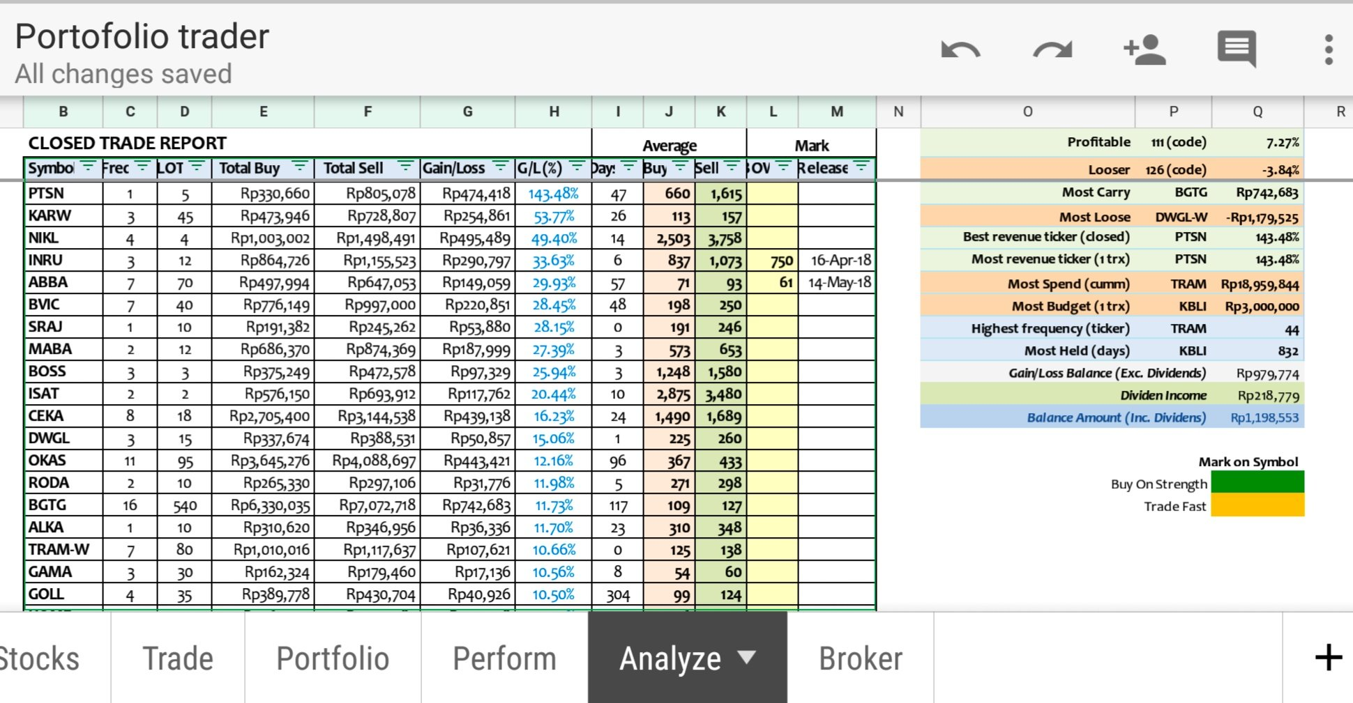 Sheet Analisa Catatan Portofolio trader Saham Base on Excel Sheet Version