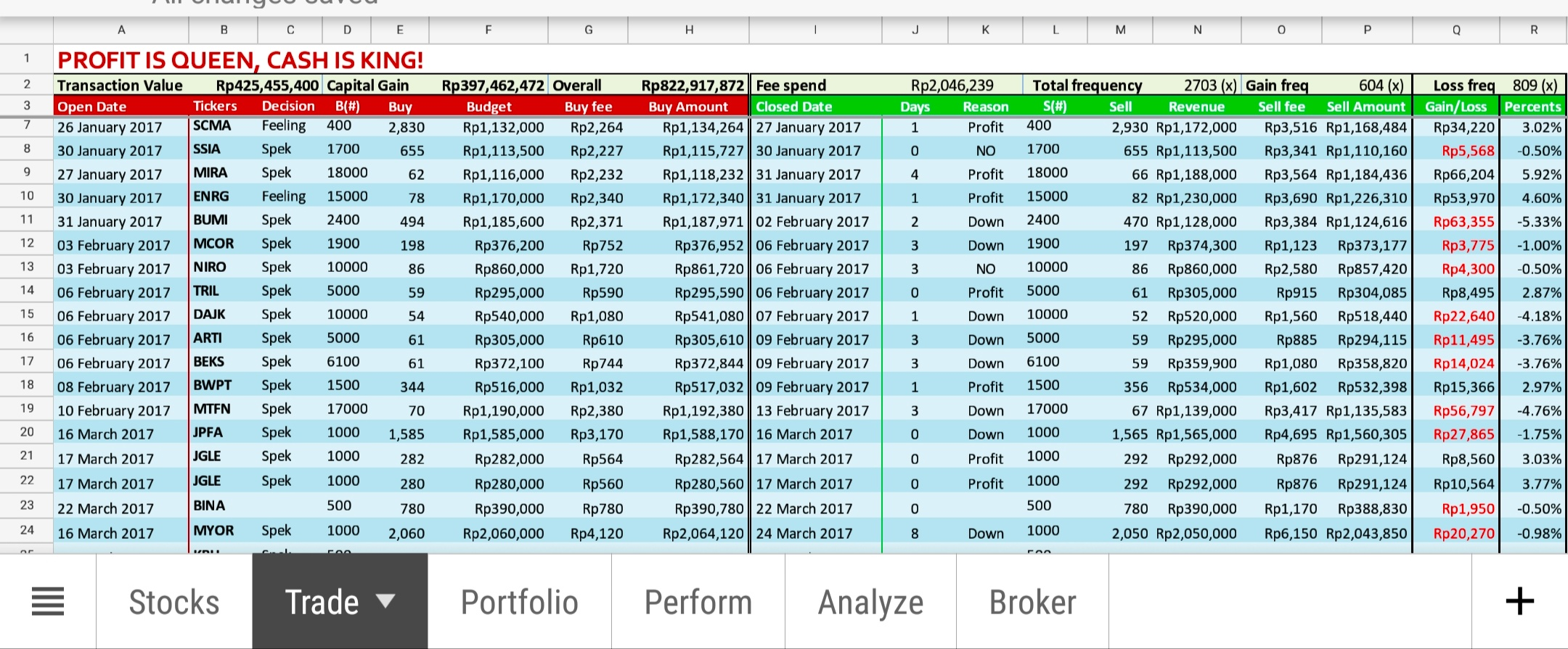 Trade sheet Catatan portofolio trader Saham Base on Excel Sheet Version